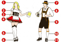 Dirndl and Lederhosen: The Oktoberfest's Costumes